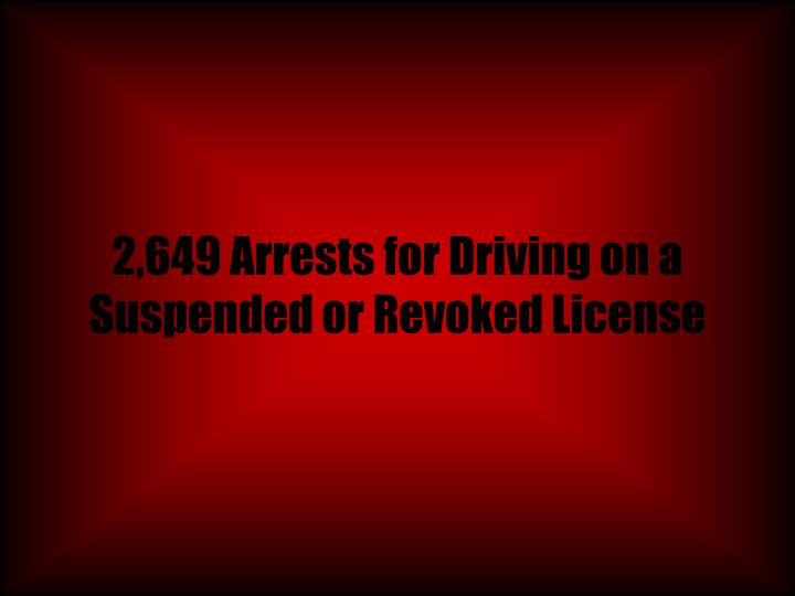 2,649 Arrests for Driving on a Suspended or Revoked License