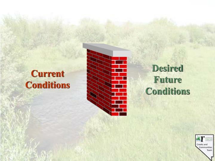 Desired Future Conditions