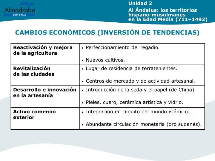 CAMBIOS ECONÓMICOS (INVERSIÓN DE TENDENCIAS)