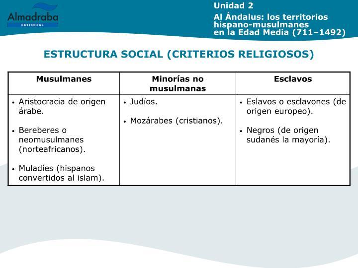 ESTRUCTURA SOCIAL (CRITERIOS RELIGIOSOS)