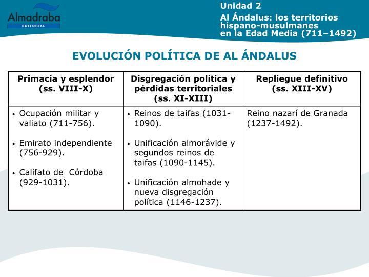 EVOLUCIÓN POLÍTICA DE AL ÁNDALUS