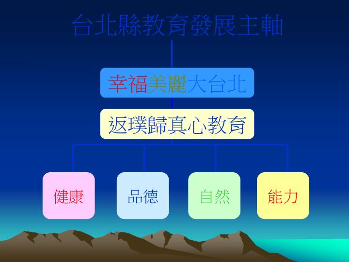 台北縣教育發展主軸