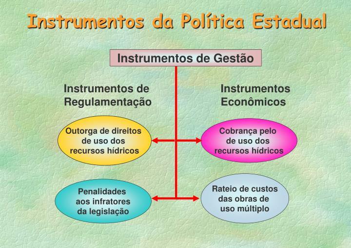 Instrumentos da Política Estadual