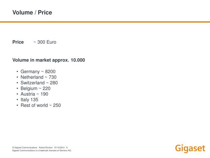 Volume / Price