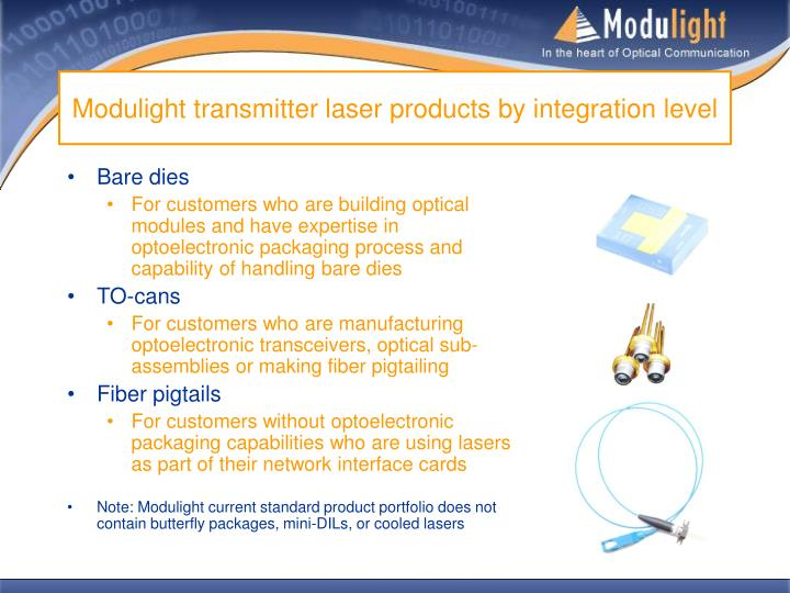 Modulight transmitter laser products by integration level