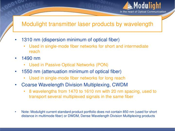 Modulight transmitter laser products by wavelength