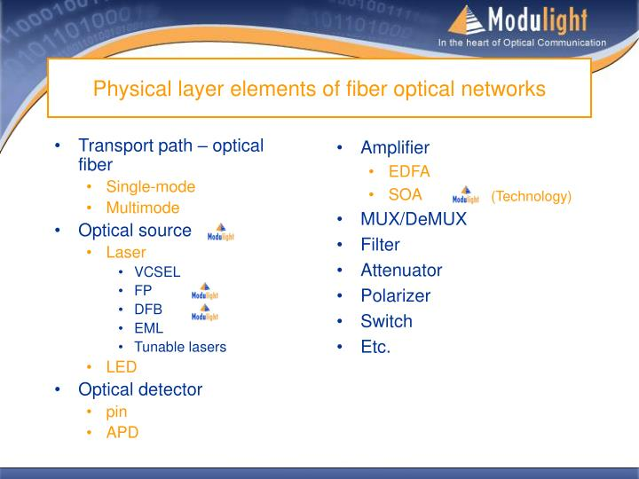 Physical layer elements of fiber optical networks
