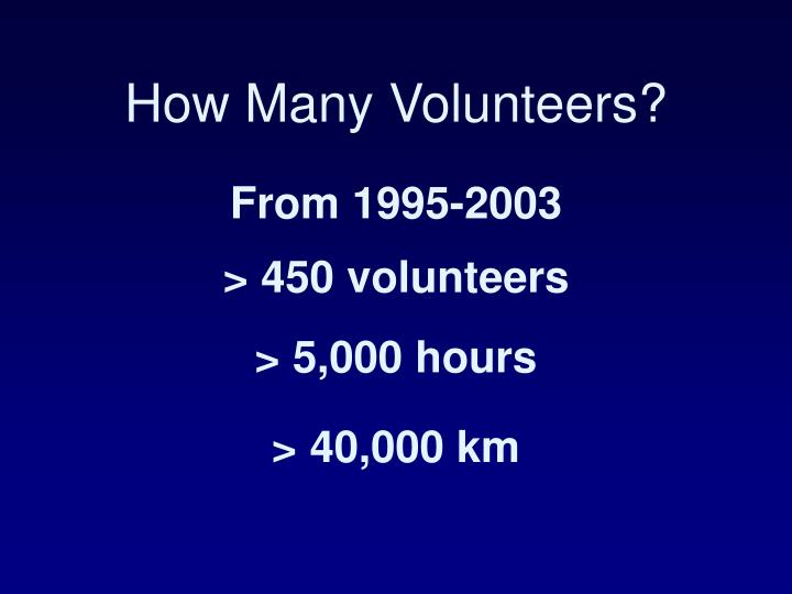 How Many Volunteers?