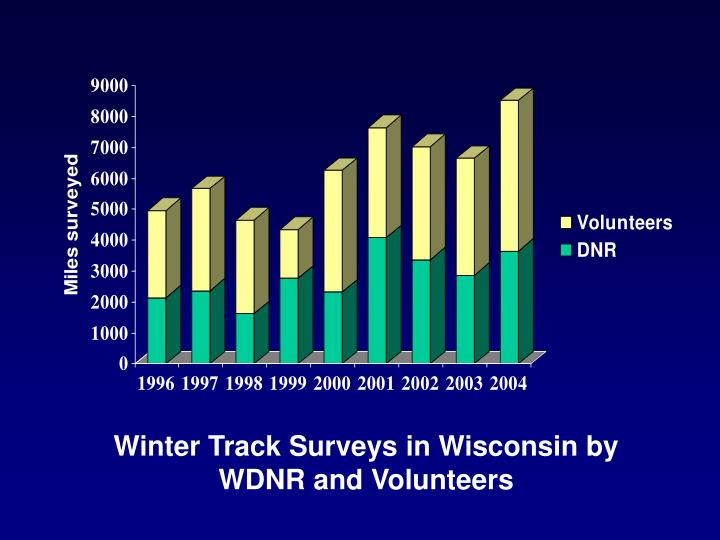 Winter Track Surveys in Wisconsin by WDNR and Volunteers