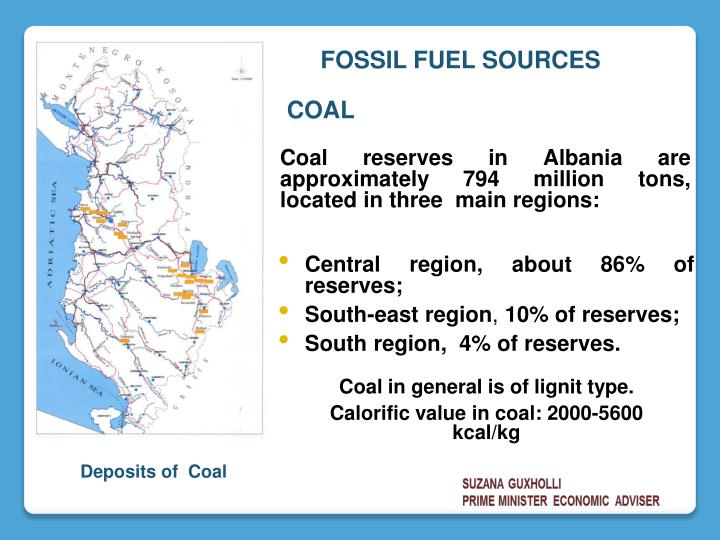 FOSSIL FUEL SOURCES