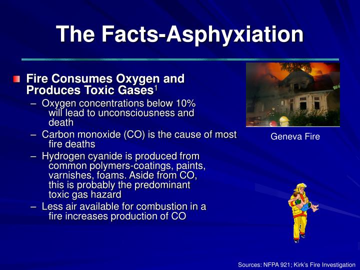 The Facts-Asphyxiation