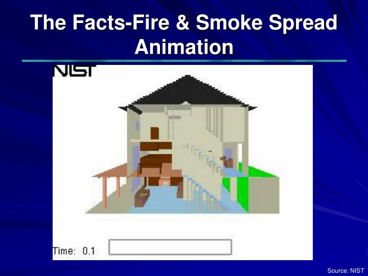 The Facts-Fire & Smoke Spread Animation