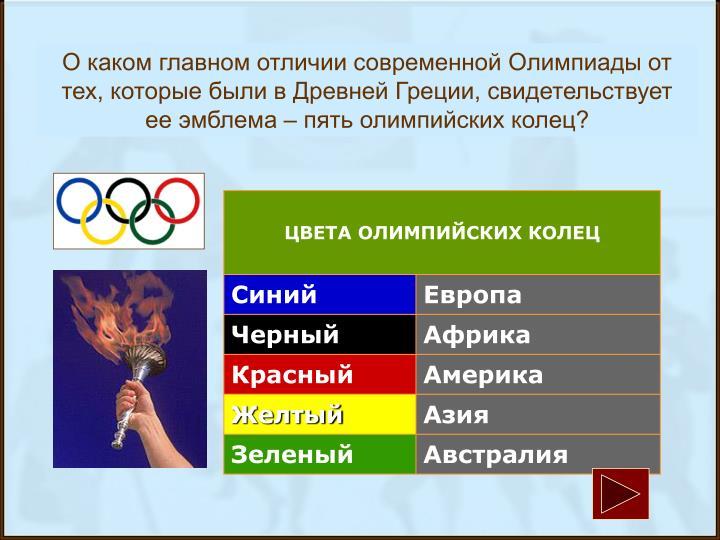 О каком главном отличии современной Олимпиады от тех, которые были в Древней Греции, свидетельствует  ее эмблема – пять олимпийских колец?