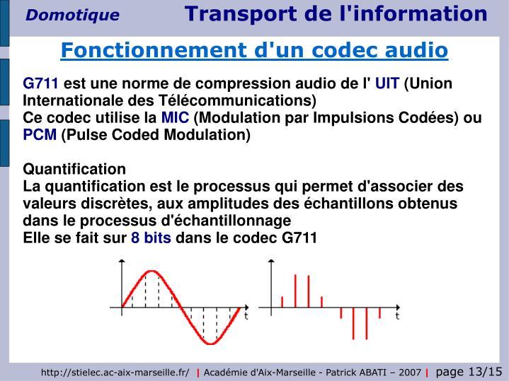 Fonctionnement d'un codec audio