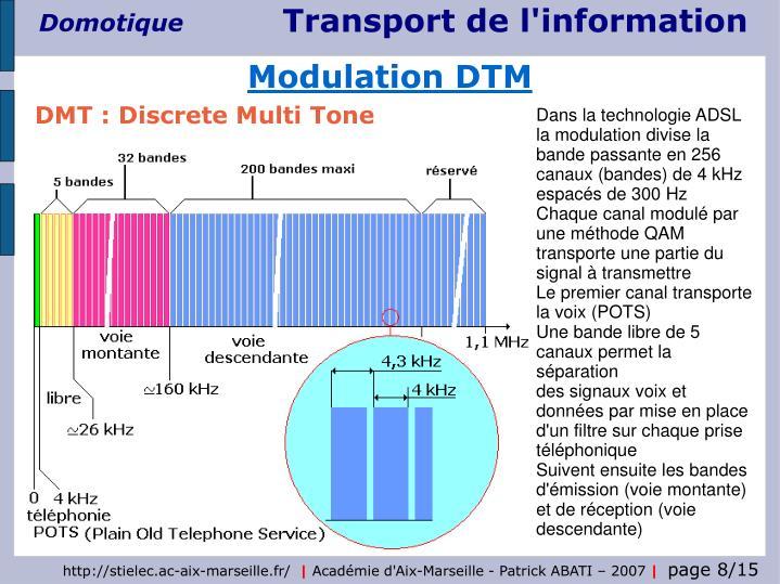 Modulation DTM