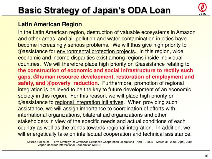 Basic Strategy of Japan's ODA Loan