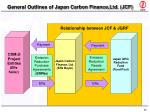 general outlines of japan carbon finance ltd jcf1