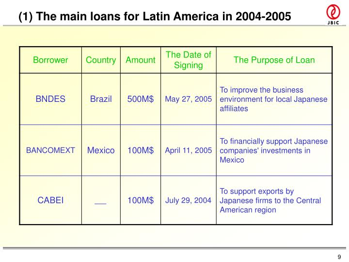 (1) The main loans for Latin America in 2004-2005