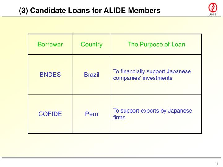 (3) Candidate Loans for ALIDE Members