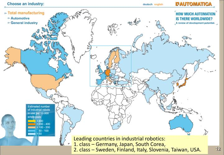 Leading countries in industrial robotics: