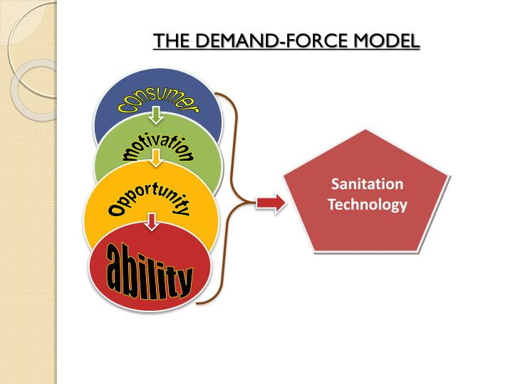 THE DEMAND-FORCE MODEL