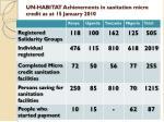 un habitat achievements in sanitation micro credit as at 15 january 2010