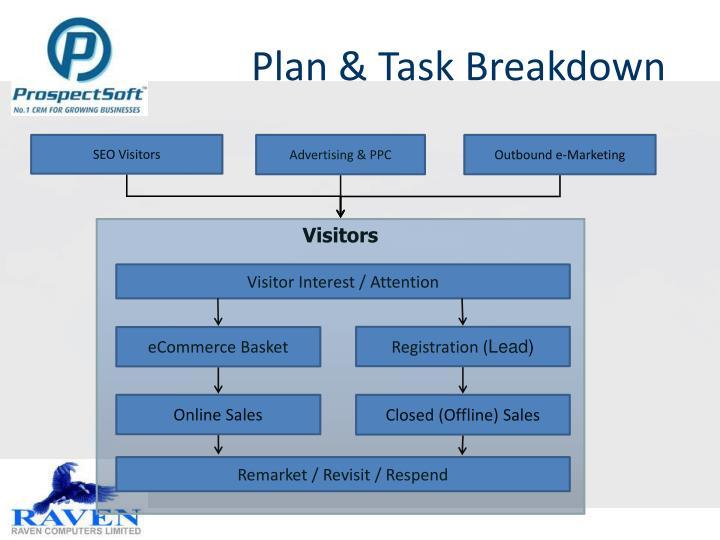 Plan & Task Breakdown