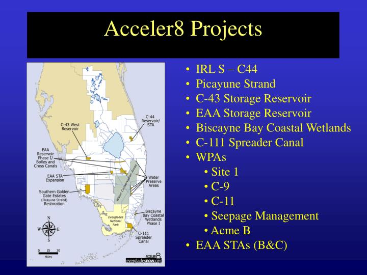 Acceler8 Projects
