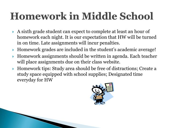 Homework in Middle School