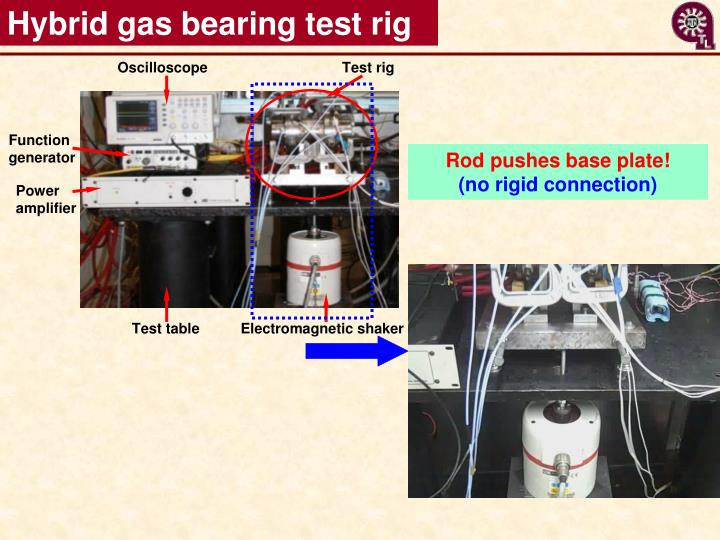 Hybrid gas bearing test rig