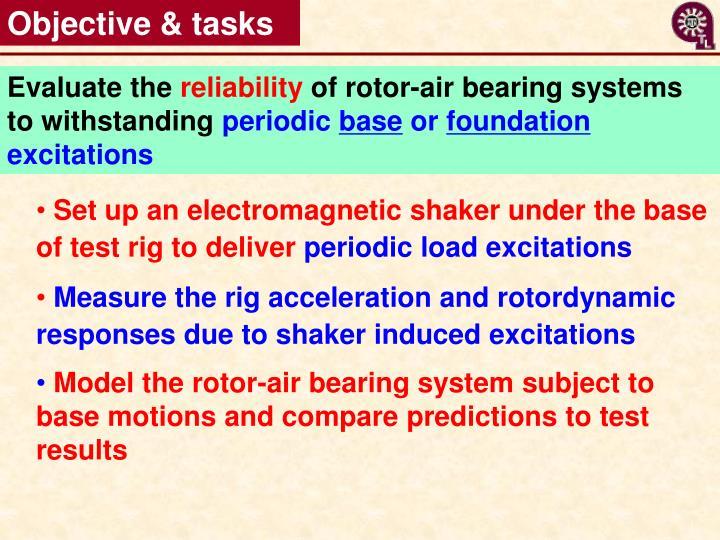 Objective & tasks