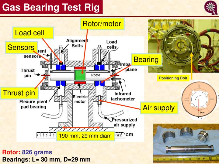 Rotor/motor