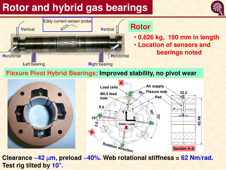 Rotor and hybrid gas bearings