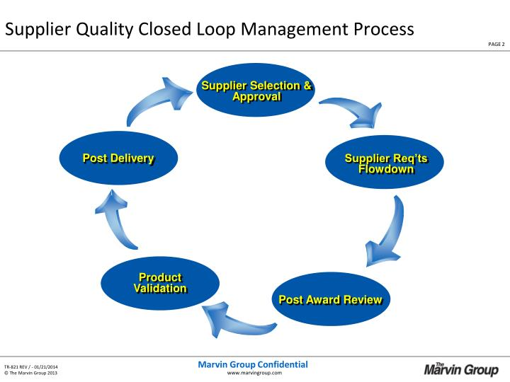 Supplier quality closed loop management process