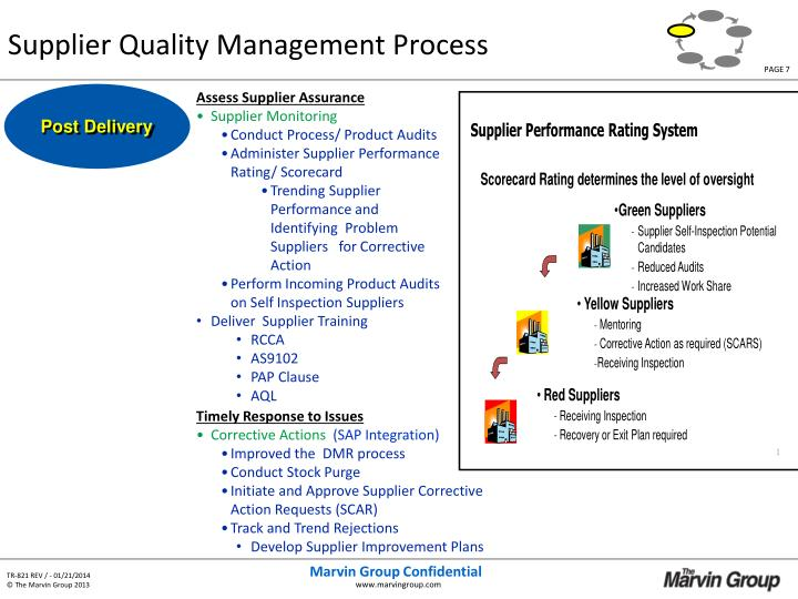Supplier Quality Management Process
