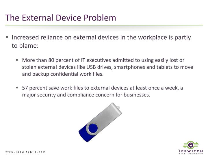 The External Device Problem