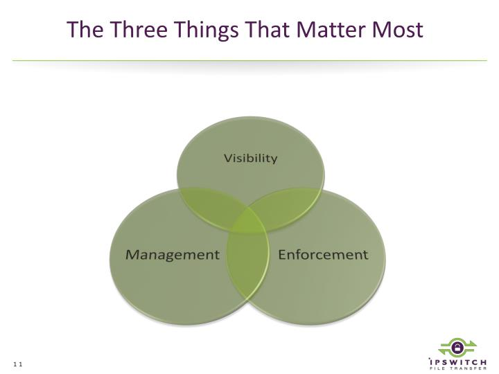 The Three Things That Matter Most