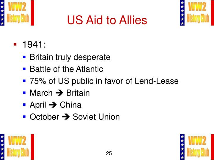 US Aid to Allies