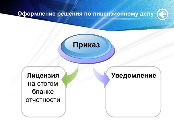 Оформление решения по лицензионному делу