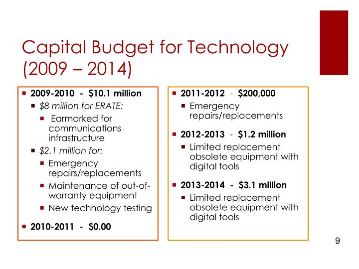 Capital Budget for Technology (2009 – 2014)