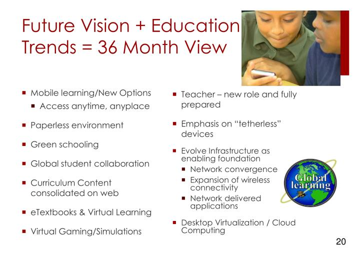 Future Vision + Education