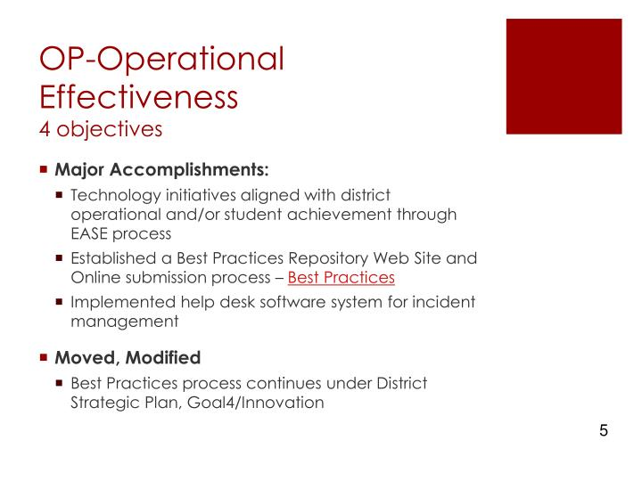 OP-Operational Effectiveness
