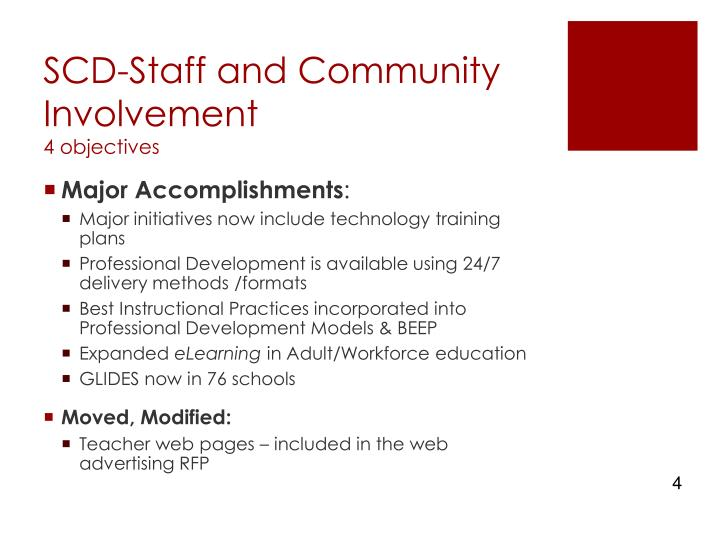 SCD-Staff and Community Involvement