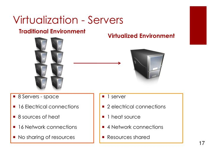 Virtualization - Servers