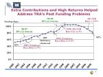 extra contributions and high returns helped address tra s past funding problems