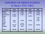 imports of dried raisins in dinars ins 2002