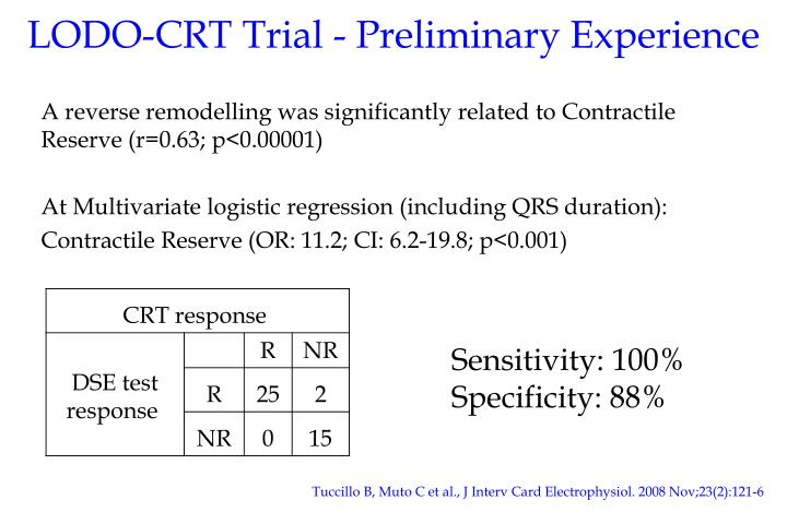 LODO-CRT Trial - Preliminary Experience