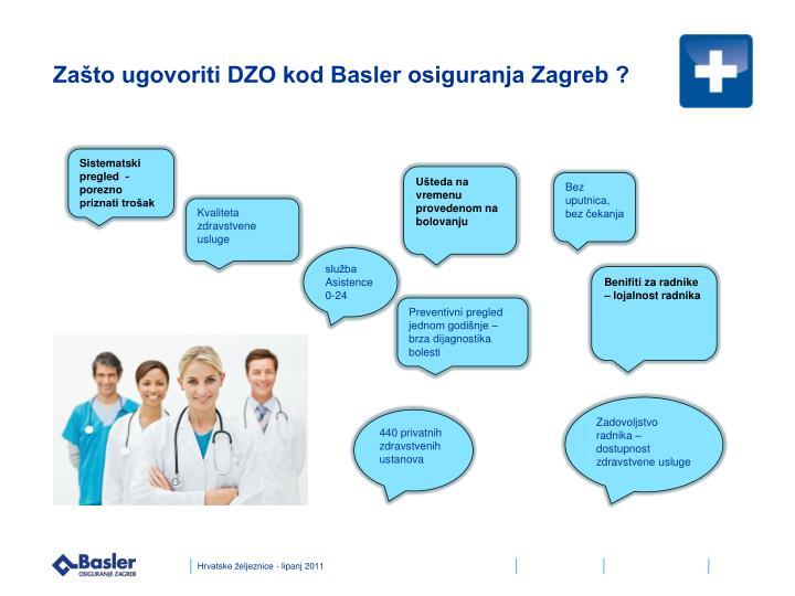Zašto ugovoriti DZO kod Basler osiguranja Zagreb ?