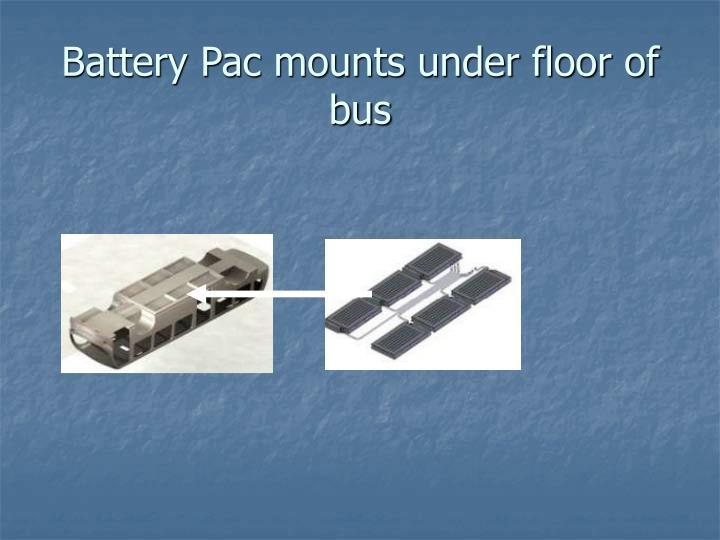 Battery Pac mounts under floor of bus
