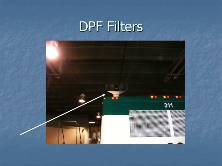 DPF Filters